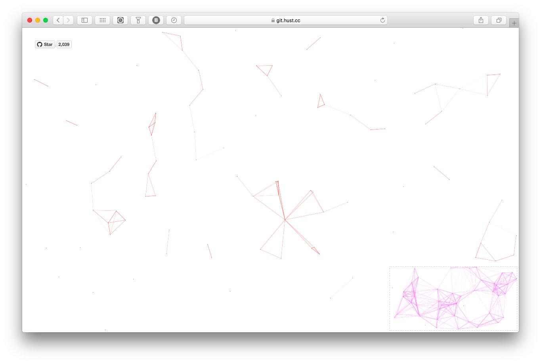 canvas-nest.js